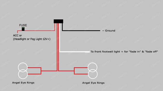 angel eye diagram 01. Black Bedroom Furniture Sets. Home Design Ideas