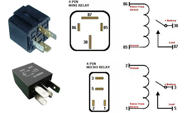 Mini 12v relay wiring wiring diagrams schematics diagram for led daytime running lights finding acc 12v power how to find acc 12v switched power from the fuse box mini 12v relay wiring asfbconference2016 Images